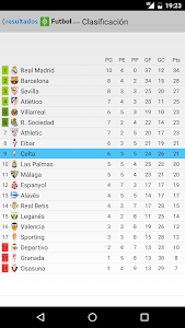 hala Celta! screenshot 3