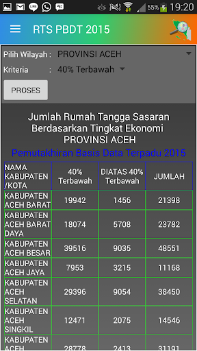 Aceh Mobile Statistic 1.0 screenshots 8