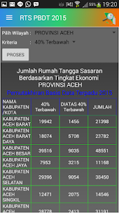 Aceh Mobile Statistic screenshot