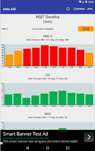 India Air Quality screenshot 5