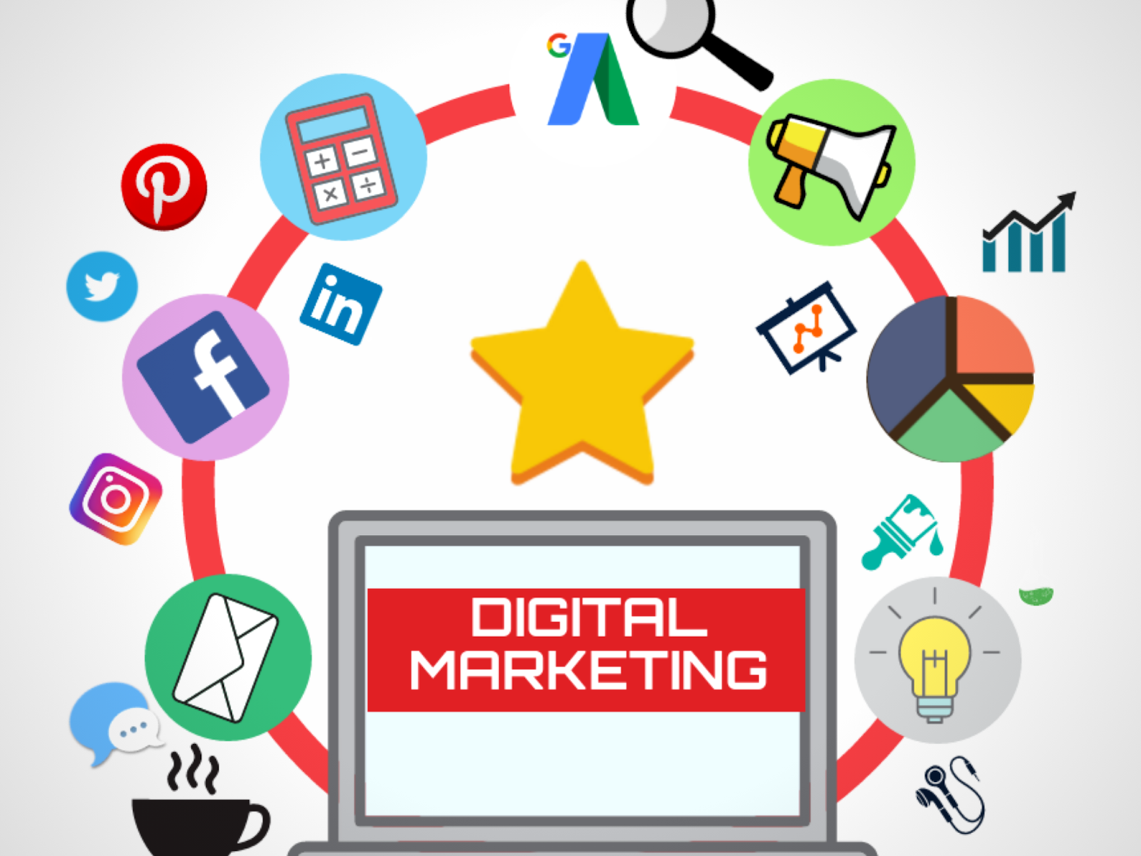 Công việc Digital marketing rất phong phú, chính vì thế gói dịch vụ do các agency cung cấp cũng rất đa dạng