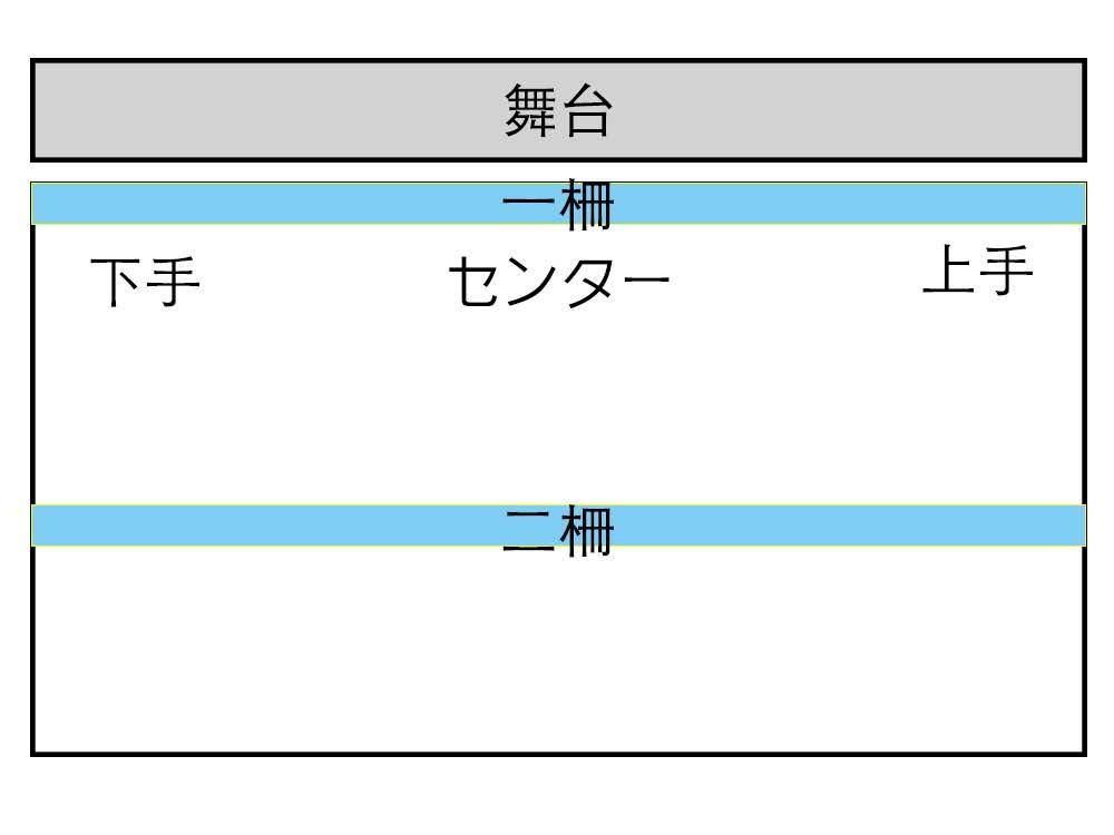 LIVE 音樂祭 日文用語總整理