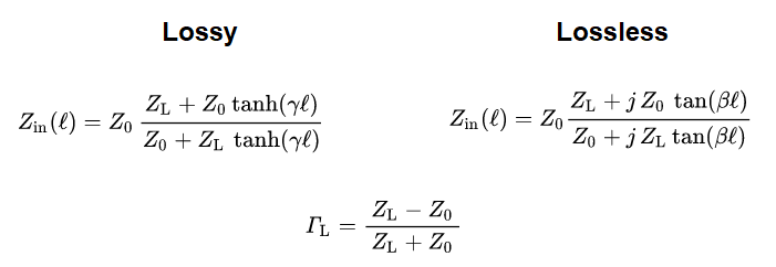 Input impedance equations for a transmission line