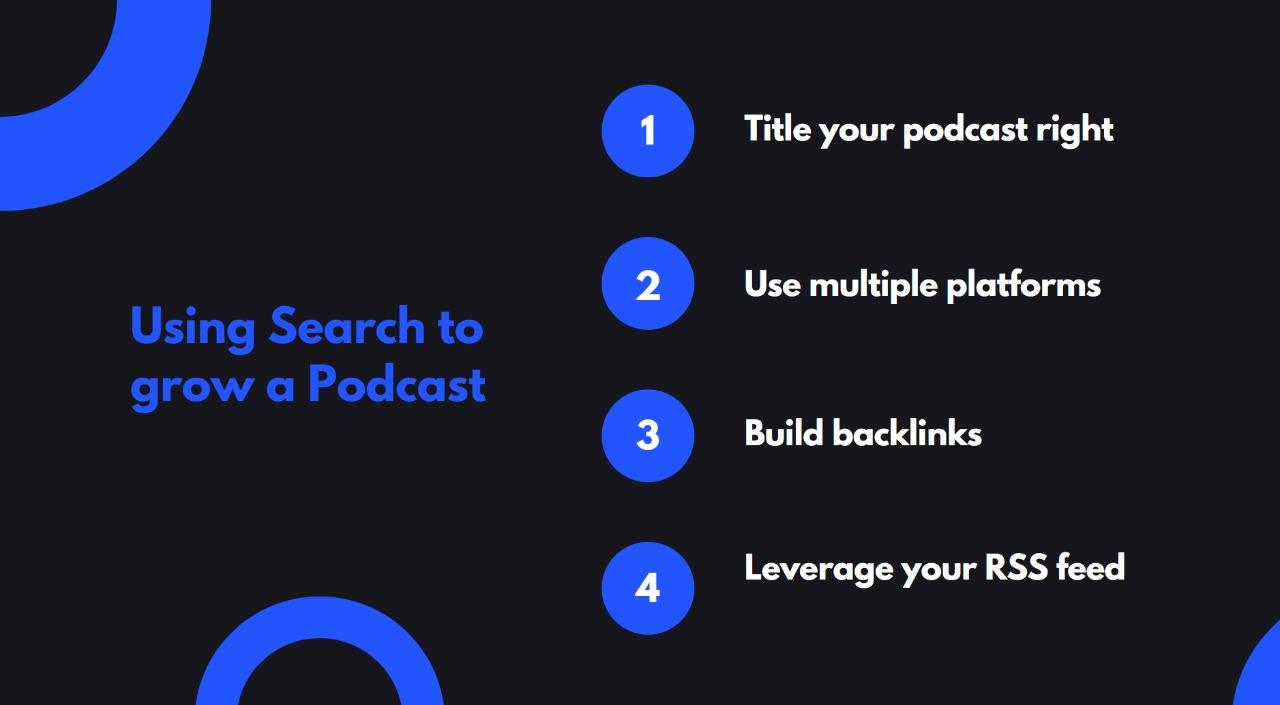 Using Search in your podcast