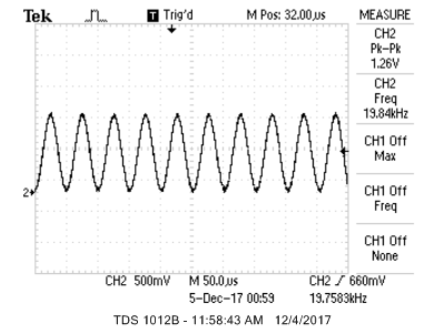 Commercial Oscilloscope with the same ~20KHz Sinusoidal Wave Input