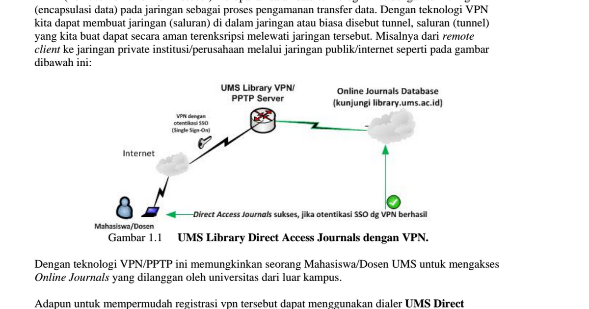 Manual setting dial up pptp ums librarypdf google drive ccuart Gallery