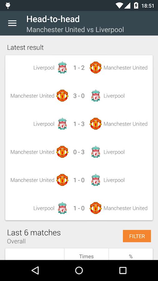 Super Scores - Football Scores- screenshot