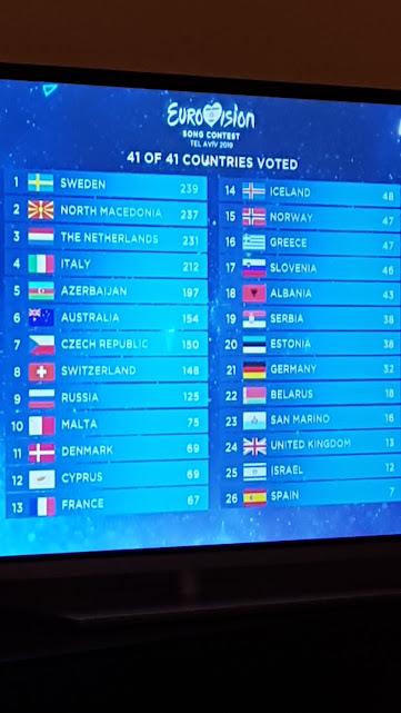 eurovisie songfestival 2019 vakjury