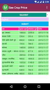 Krushi Dhan Crop Mandi Prices- screenshot thumbnail