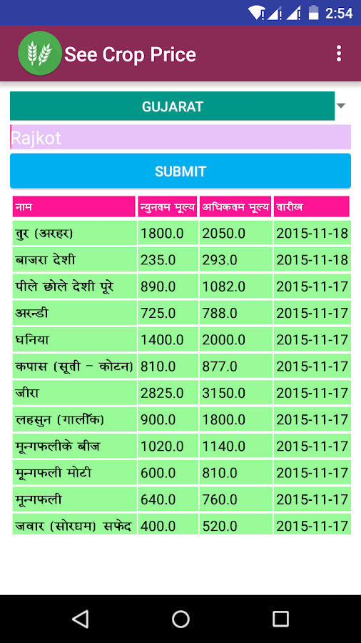 Krushi Dhan Crop Mandi Prices- screenshot