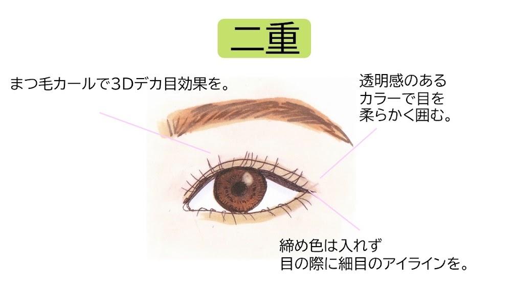 目 の 横幅 を 広げる
