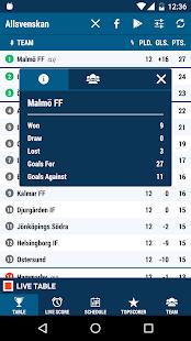 Allsvenskan - náhled