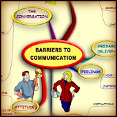 Communication Barriers MindMap icon