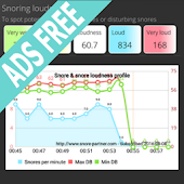 Snore noise report Ad Free | Own grafics & warning