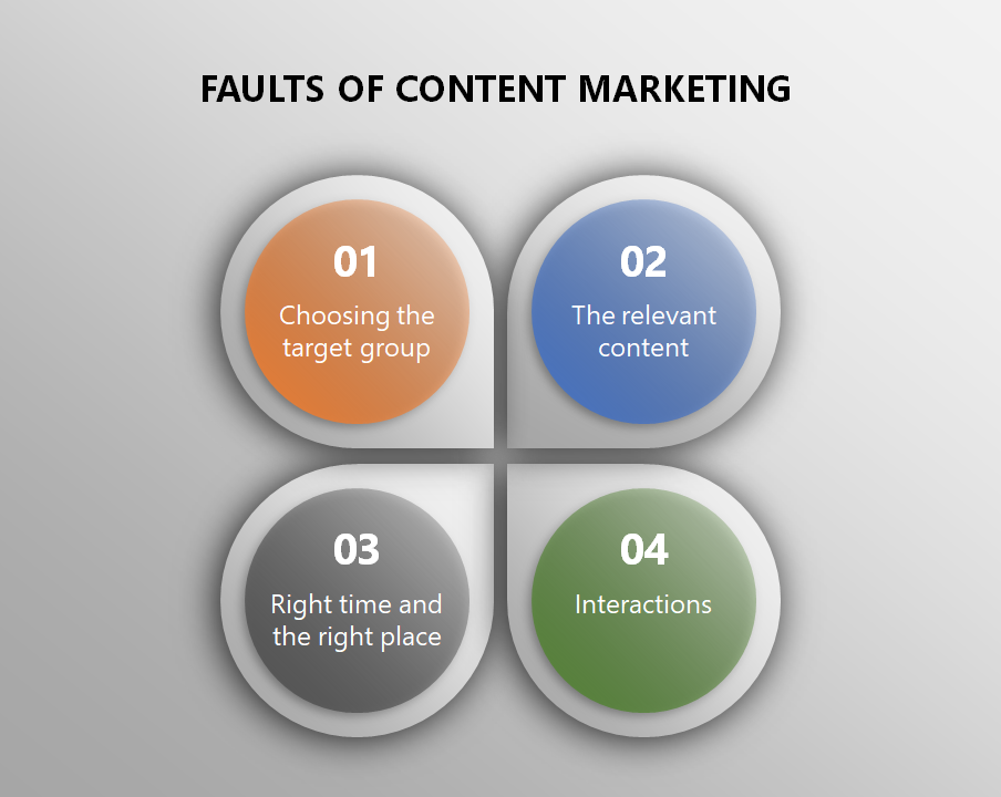 faults-of-content-marketing