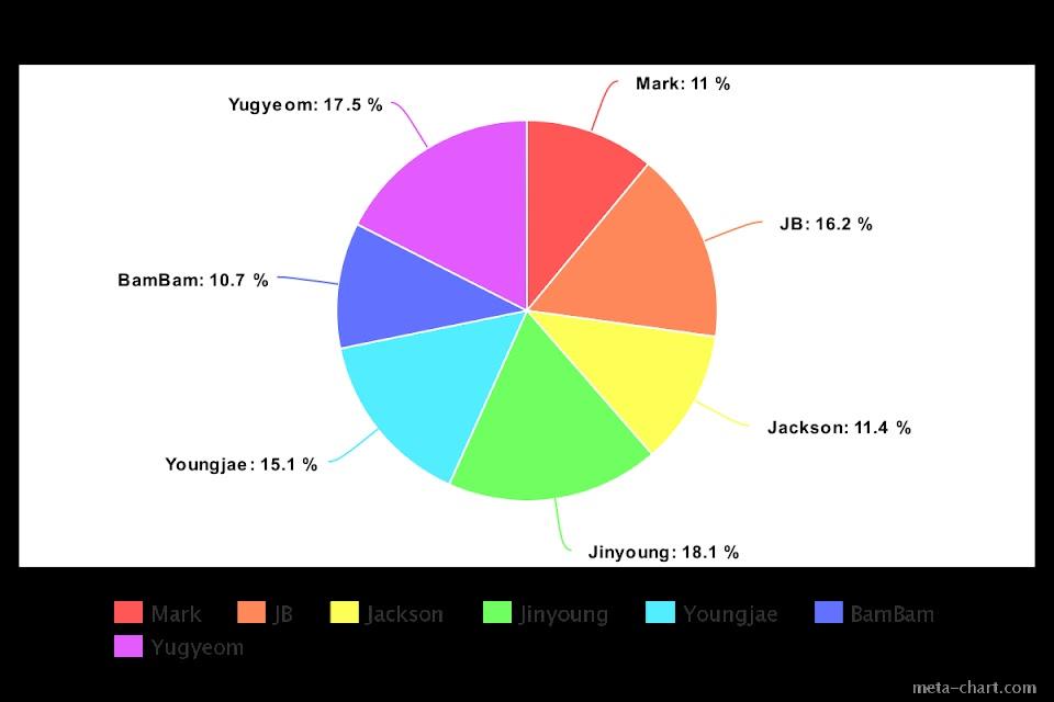 meta-chart (36)