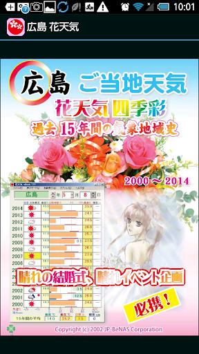 中国四国 花天気 広告付き