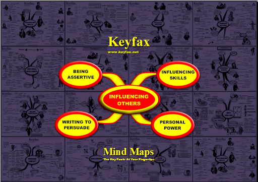 Influencing Skills - Mind Maps
