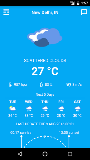 玩免費天氣APP|下載인도 05 일 날씨 app不用錢|硬是要APP
