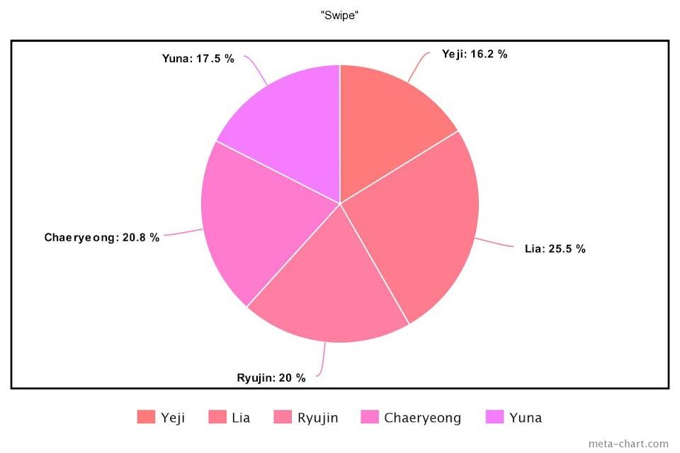 meta-chart - 2021-09-24T120722.239