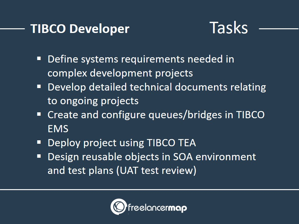 Responsibilities and daily tasks of a TIBCO Developer