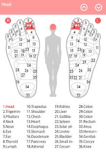 Akupunktiopisteet Jalkapohja