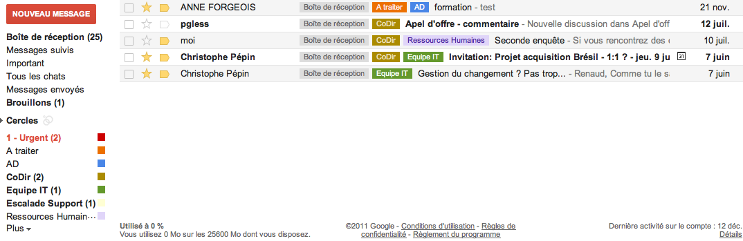 messagerie collaborative gmail