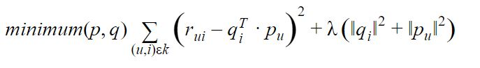 The formula for regularization with a regularization factor to calculate the minimization equation to avoid overfitting.