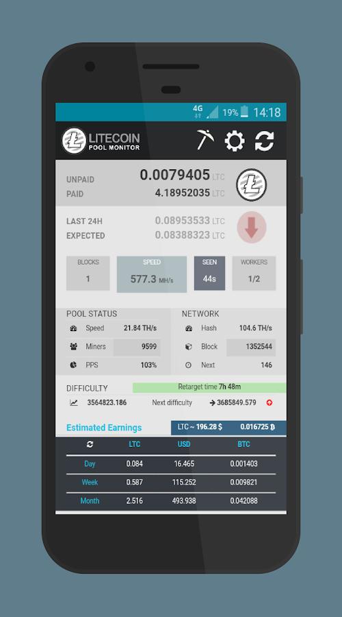 Litecoinpool Mining Monitor