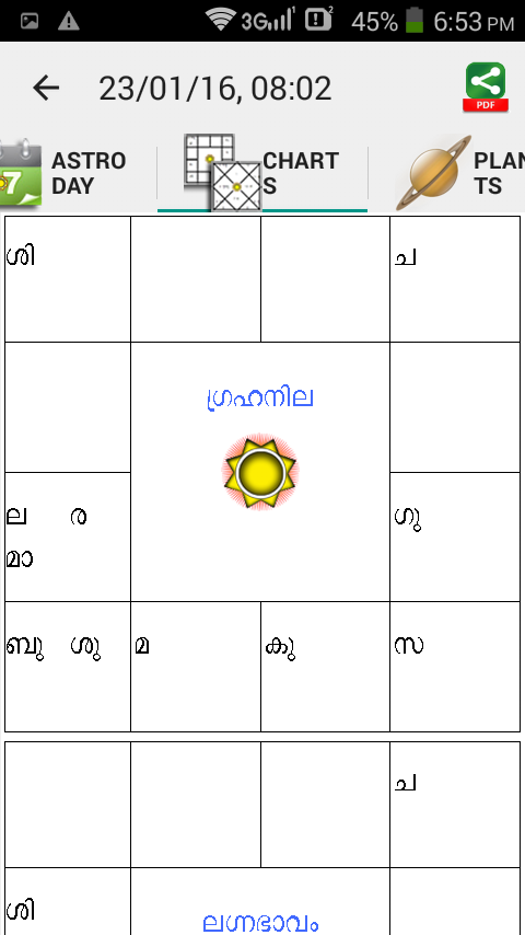 astrology software free download for mobile