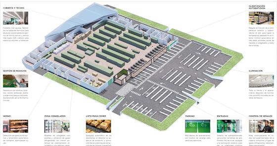 Nuevo Mercadona de la Estación de Autobuses: 3 millones para rejuvenecerlo