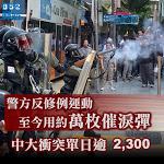 【移交逃犯修例】警方反修例運動至今用約萬枚催淚彈 中大衝突單日逾2,300
