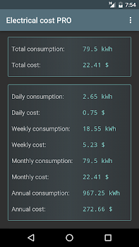 Electrical Cost