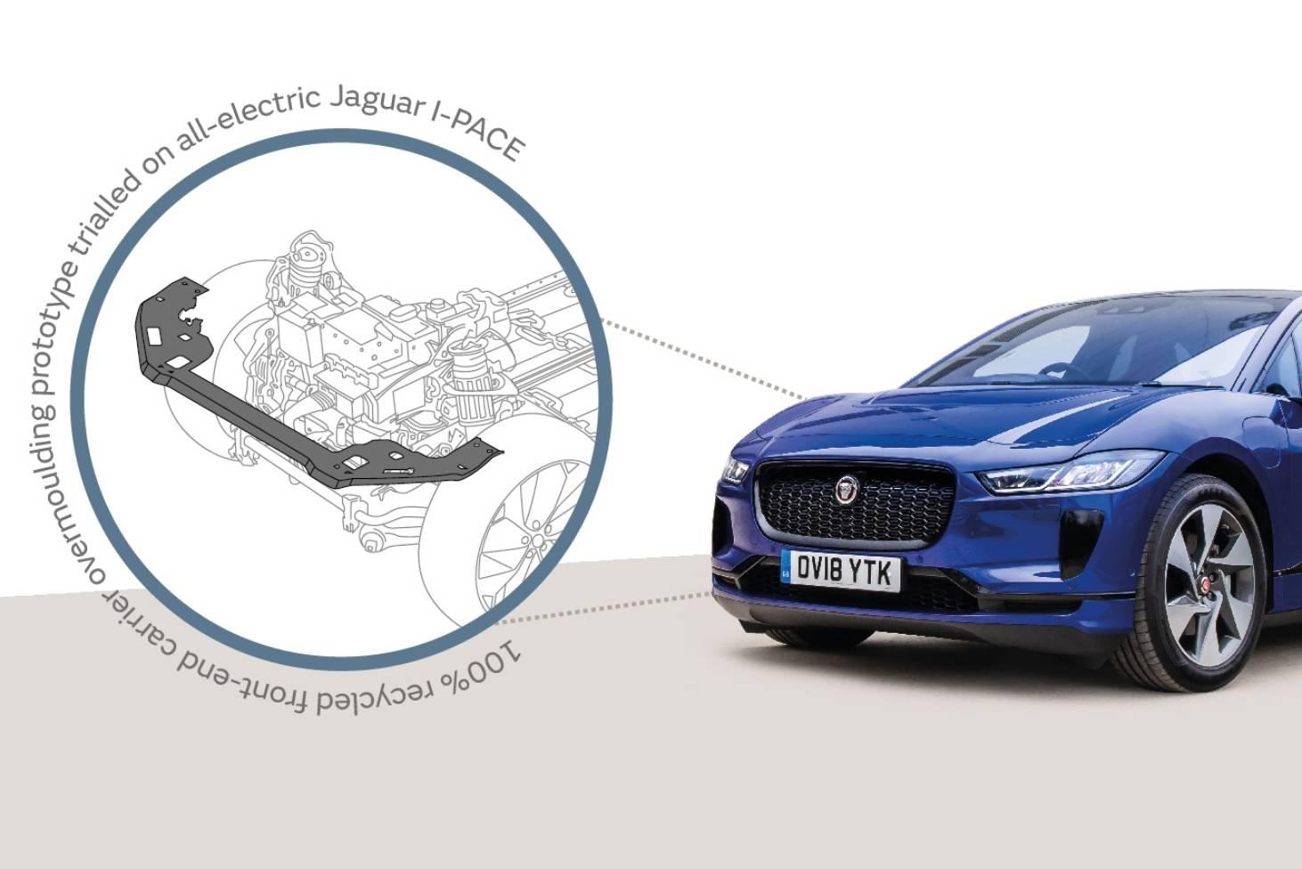 Електрокар Jaguar I-PACE синього кольору з деталями кузова з переробленого пластику