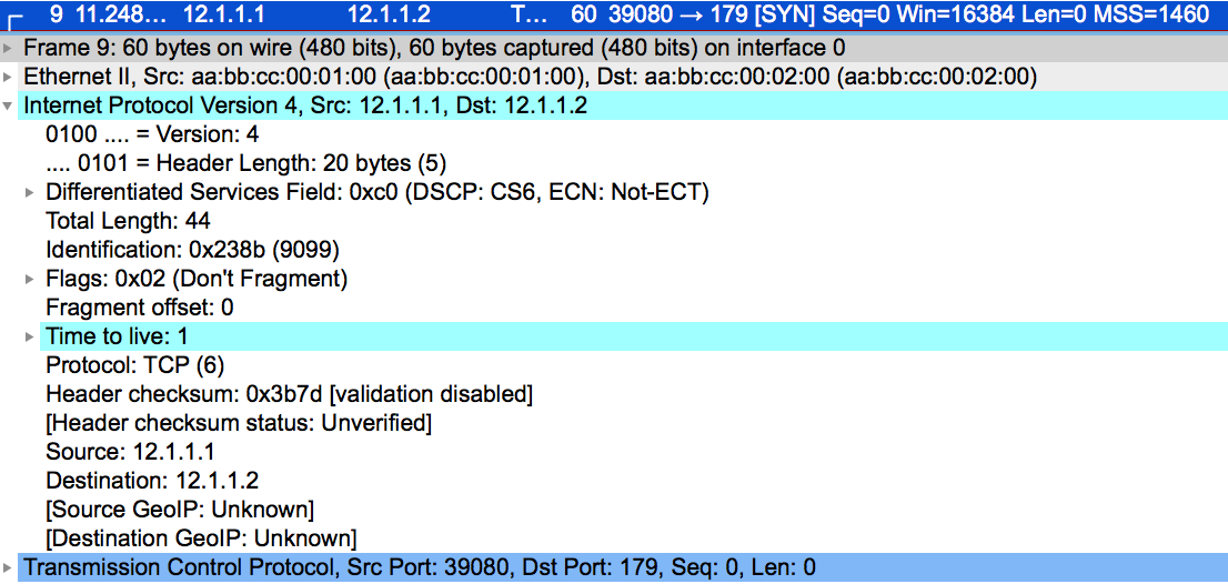 Demystifying BGP Session Establishments - The Cisco Learning Network