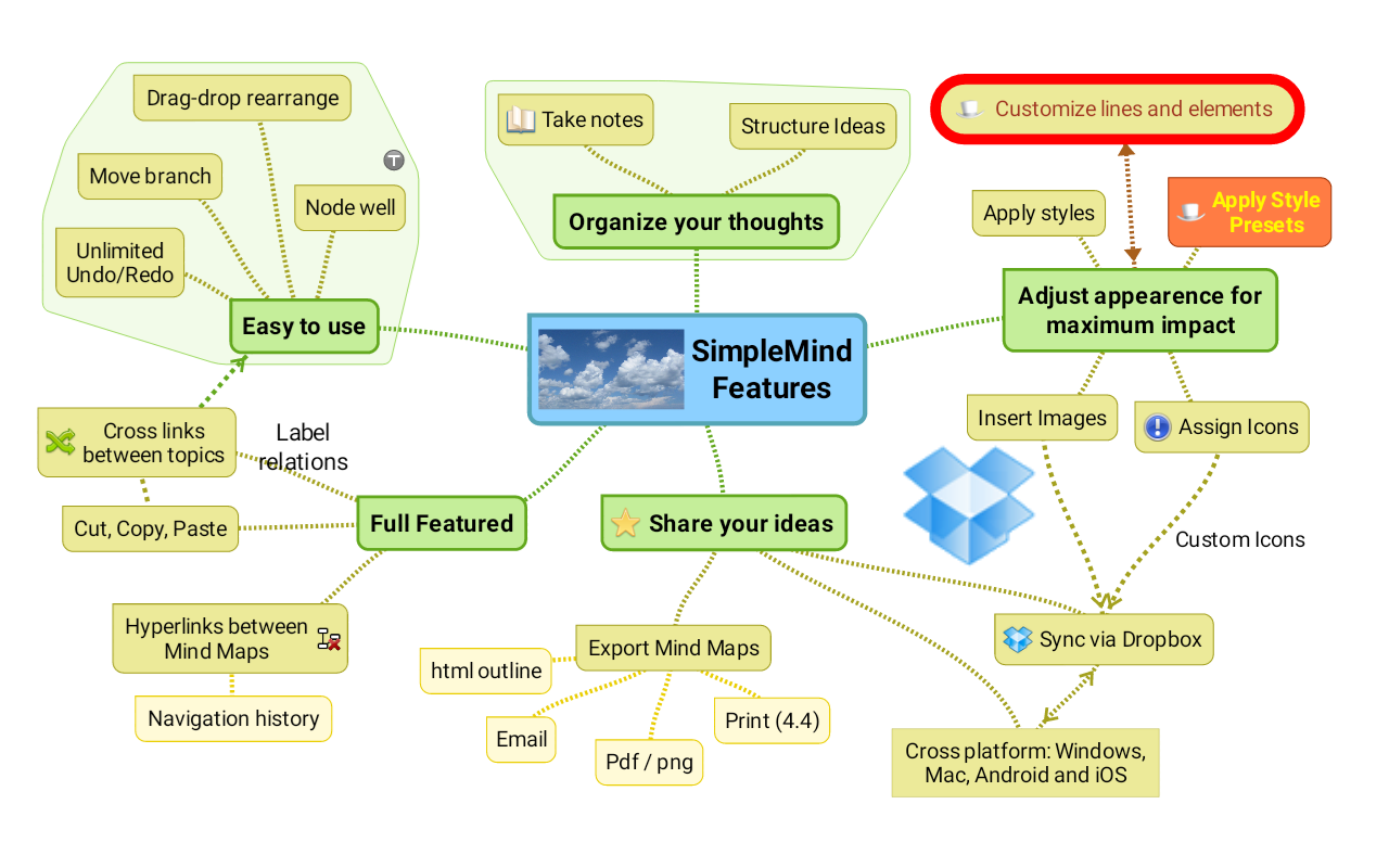 SimpleMind mind mapping- screenshot