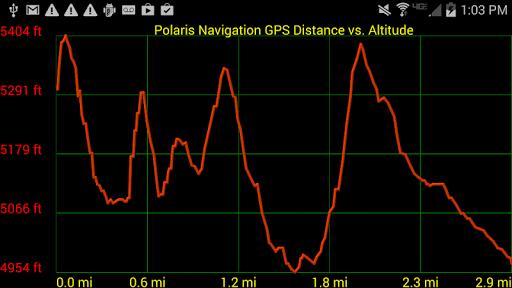 Polaris Navigation GPS screenshot 14