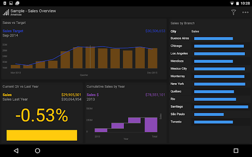SAP Roambi Analytics- screenshot thumbnail