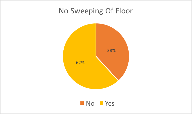 Supersitions-no-sweep-floor-CNY_MarketResearch_6.png