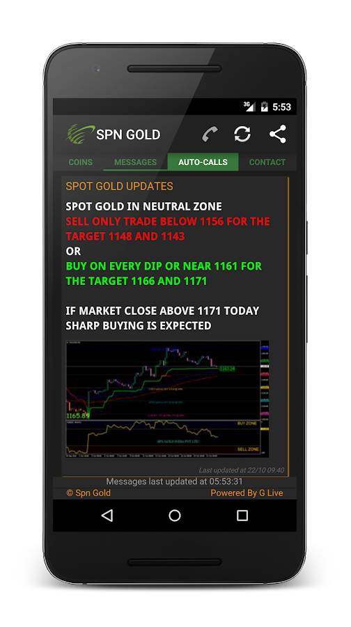Spn Gold : Mumbai Bullion Live- screenshot
