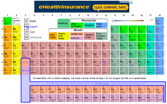Dynamic periodic table chrome web store the worlds most popular periodic table in app form dynamic layouts trends orbitals thousands of isotopes and writeups urtaz