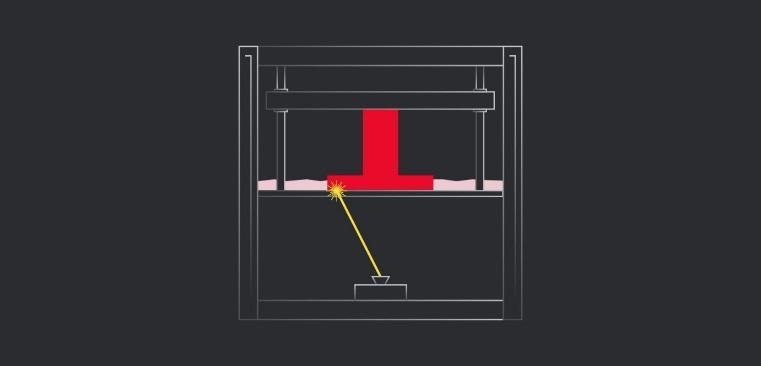 http://www.texmoprecisioncastings.com/wp-content/uploads/2018/03/SLA-Printing-1670-x-804-1.jpg