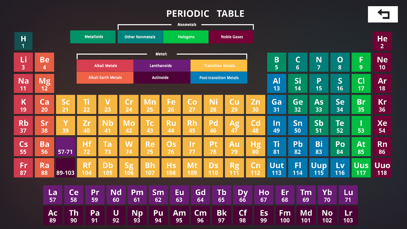 Periodic table game android apps on google play periodic table game screenshot gamestrikefo Choice Image