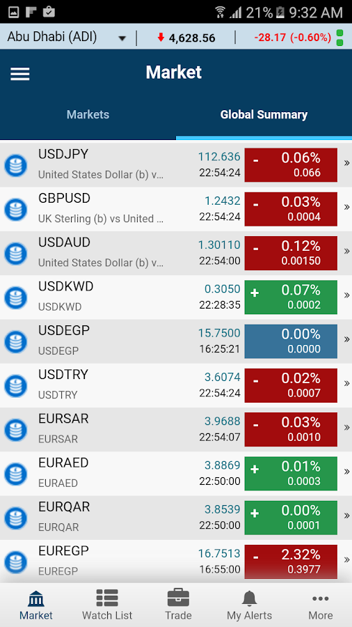 MTrade Plus Global- screenshot