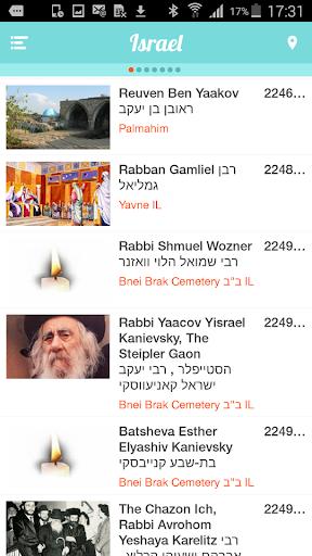 Rabbimap