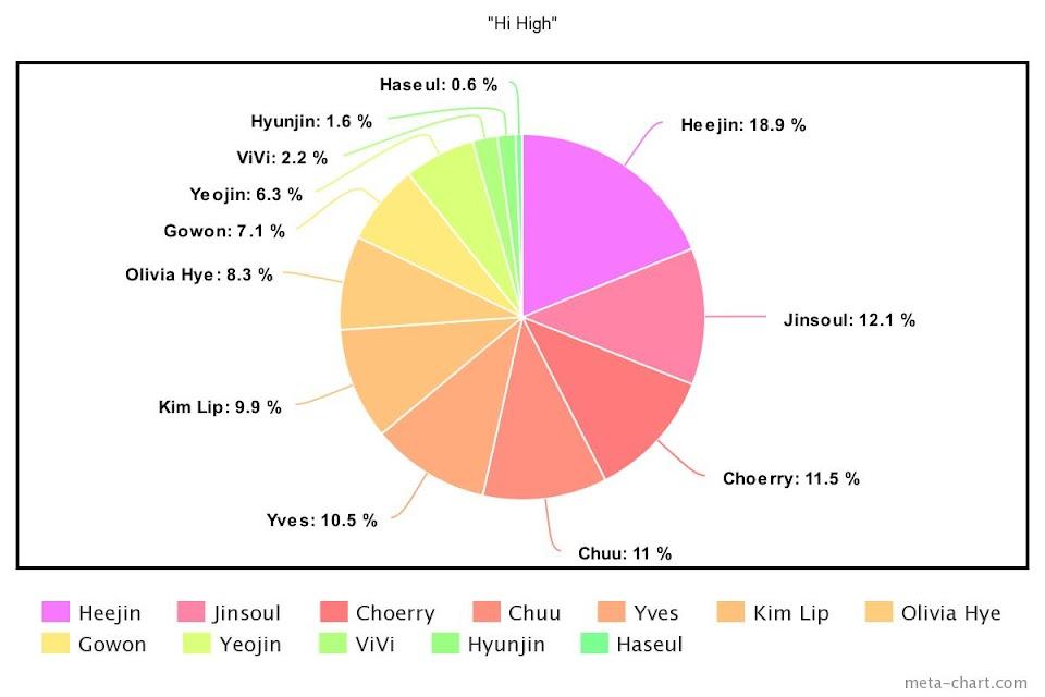 meta-chart (81)