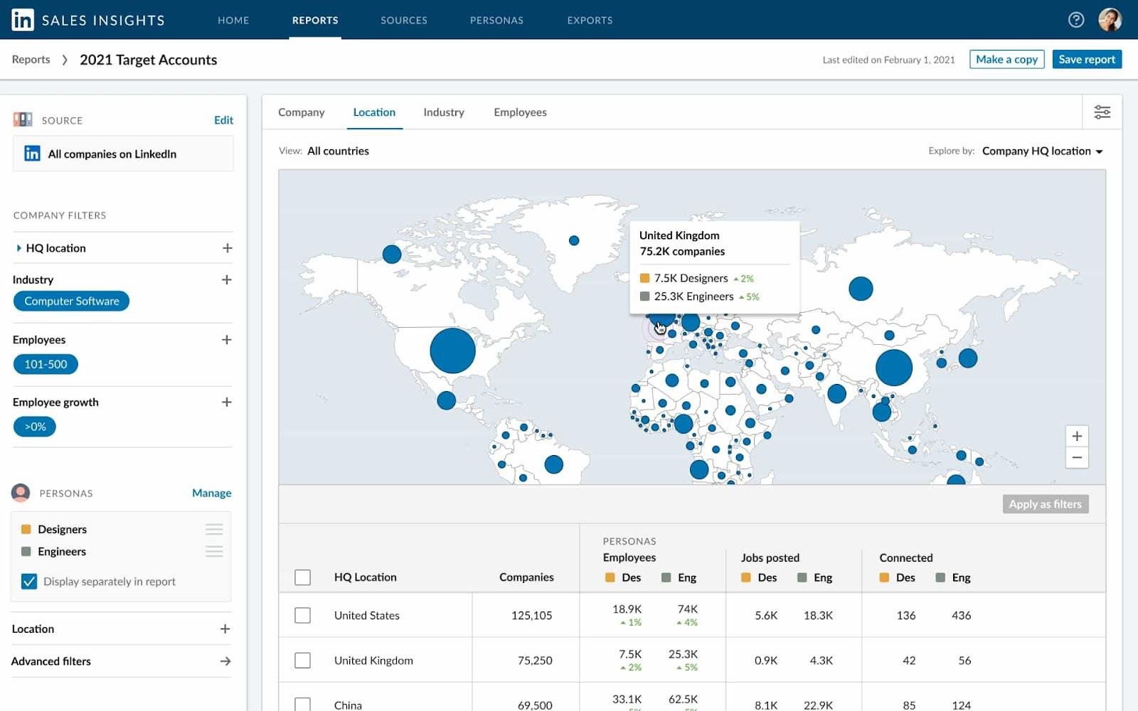 LinkedIn Sales Insights Interface