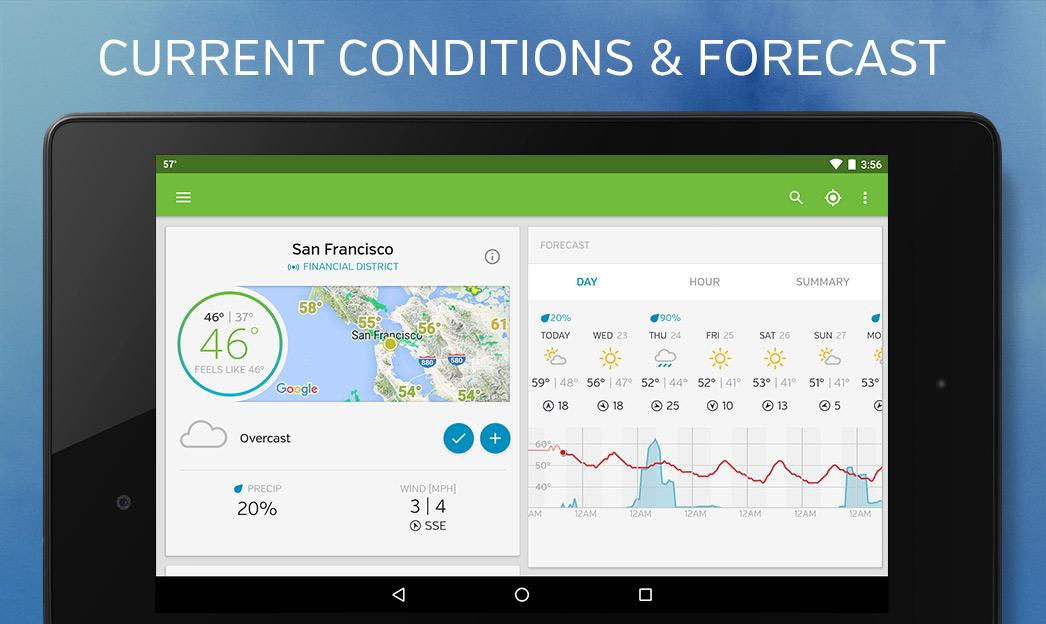 Weather Underground: Forecasts- screenshot