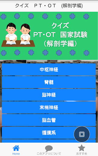 クイズ PT・OT国家試験(解剖学編)理学療法士・作業療法士