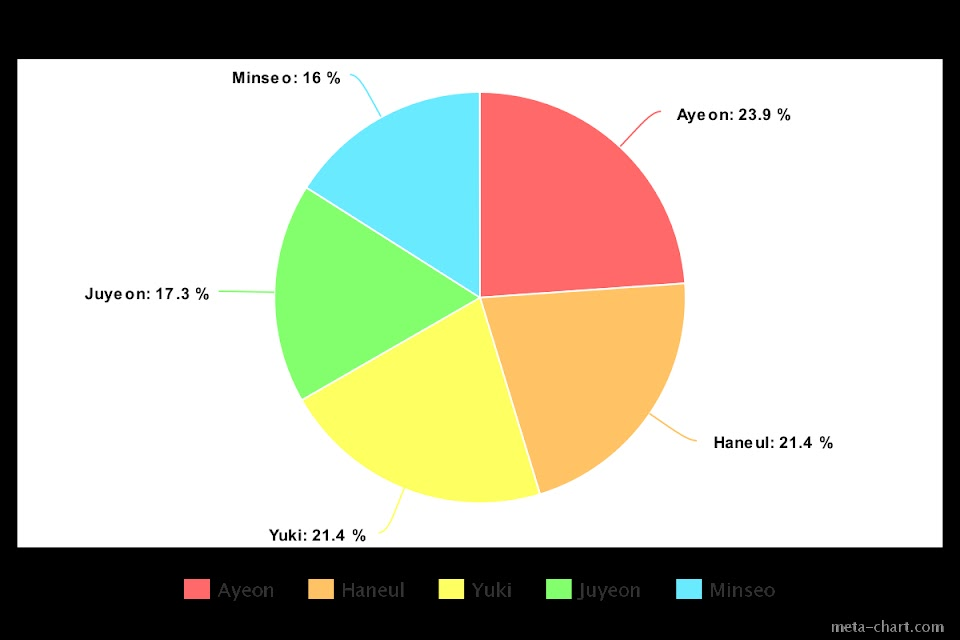 meta-chart (27)